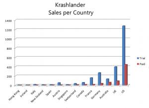 krashlander sales