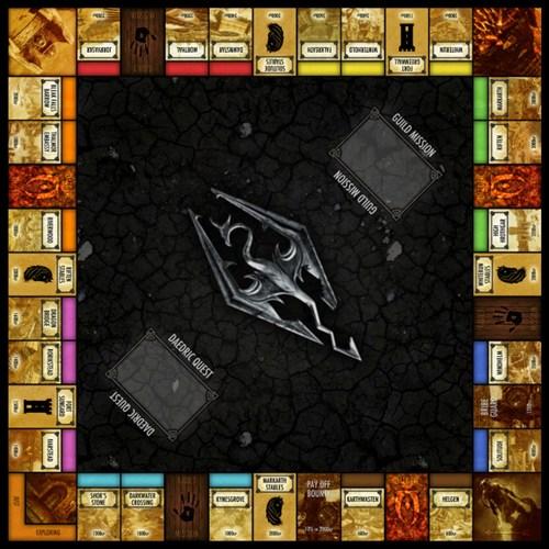 Skyrim Monopoly Board