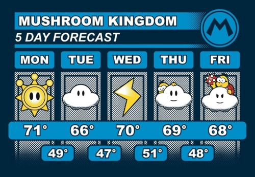 Mushroom Kingdom 5 Day Forecast
