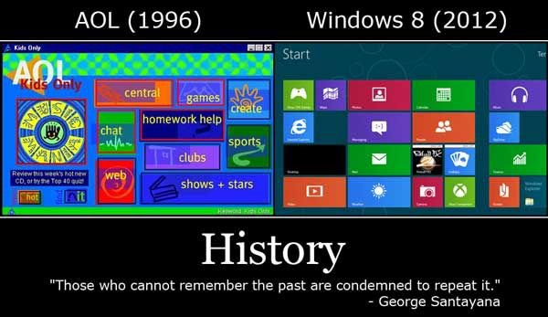 Windows 8 or America Online