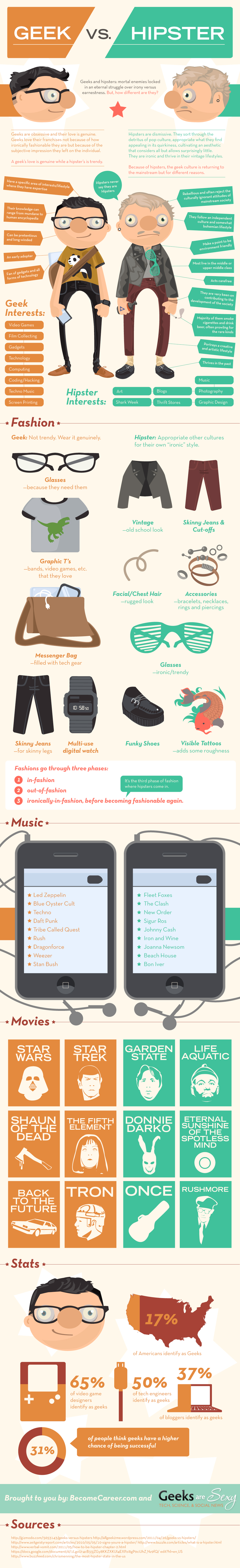 Geek vs Hipster Inforgraphic